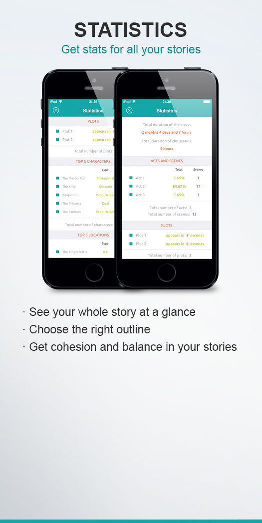 Get stats for all your stories